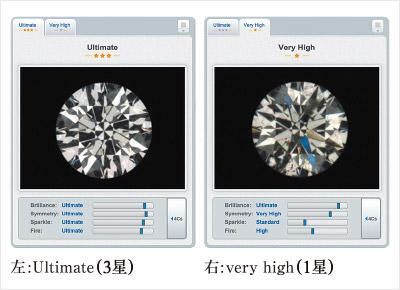Sarine-Light標準下的鑽石的光澤圖片
